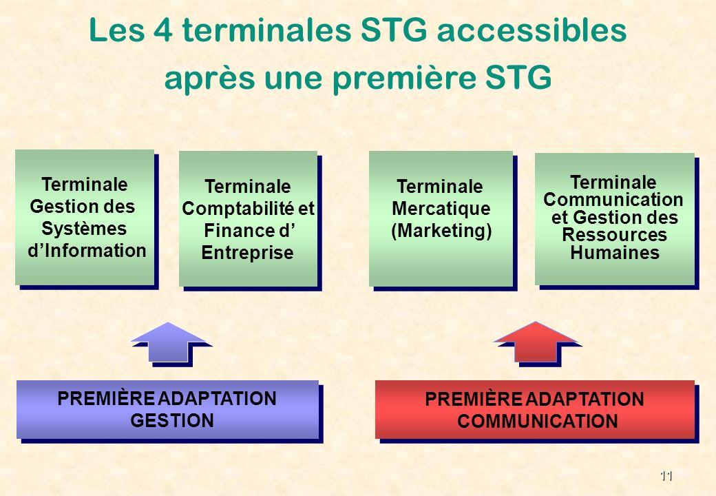 10 Les 4 Terminales STG