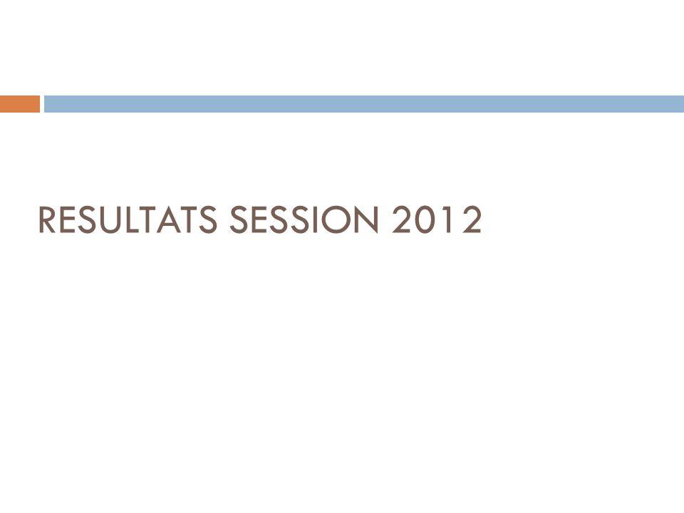 RESULTATS SESSION 2012