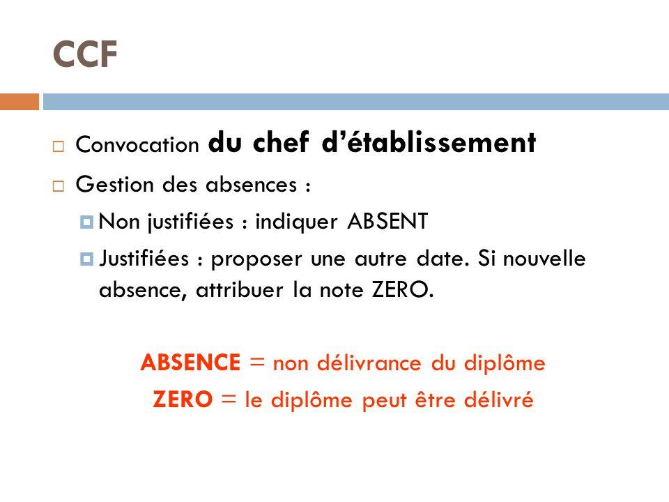 CCF Convocation du chef détablissement Gestion des absences : Non justifiées : indiquer ABSENT Justifiées : proposer une autre date. Si nouvelle absen