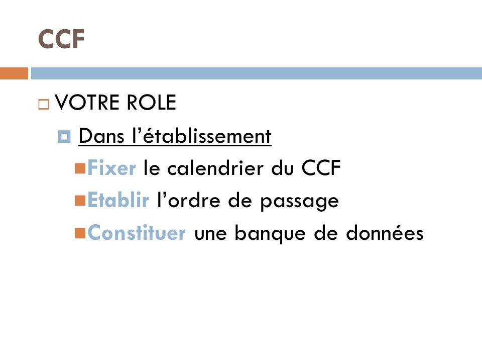 CCF VOTRE ROLE Dans létablissement Fixer le calendrier du CCF Etablir lordre de passage Constituer une banque de données