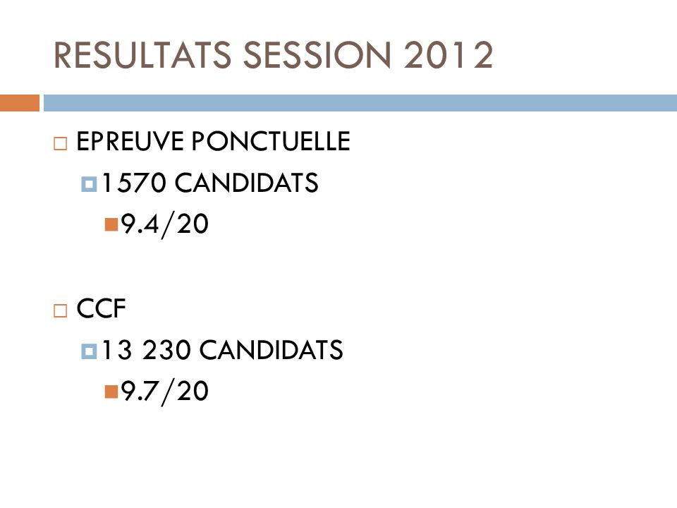 RESULTATS SESSION 2012 EPREUVE PONCTUELLE 1570 CANDIDATS 9.4/20 CCF 13 230 CANDIDATS 9.7/20