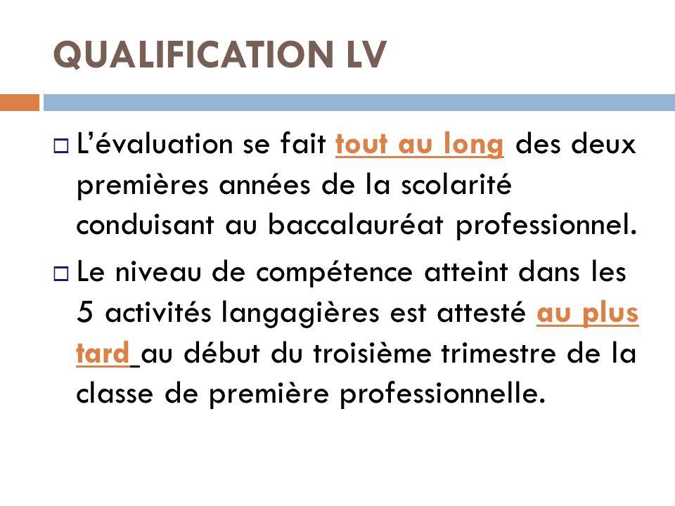 QUALIFICATION LV Lévaluation se fait tout au long des deux premières années de la scolarité conduisant au baccalauréat professionnel. Le niveau de com