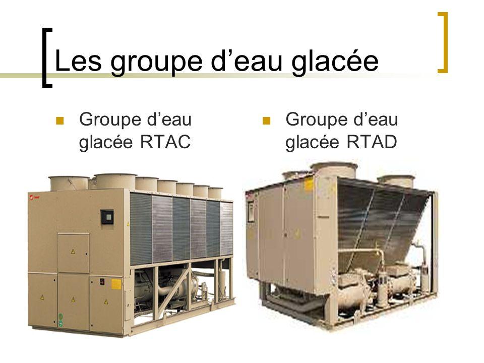 Les groupe deau glacée Groupe deau glacée RTAC Groupe deau glacée RTAD
