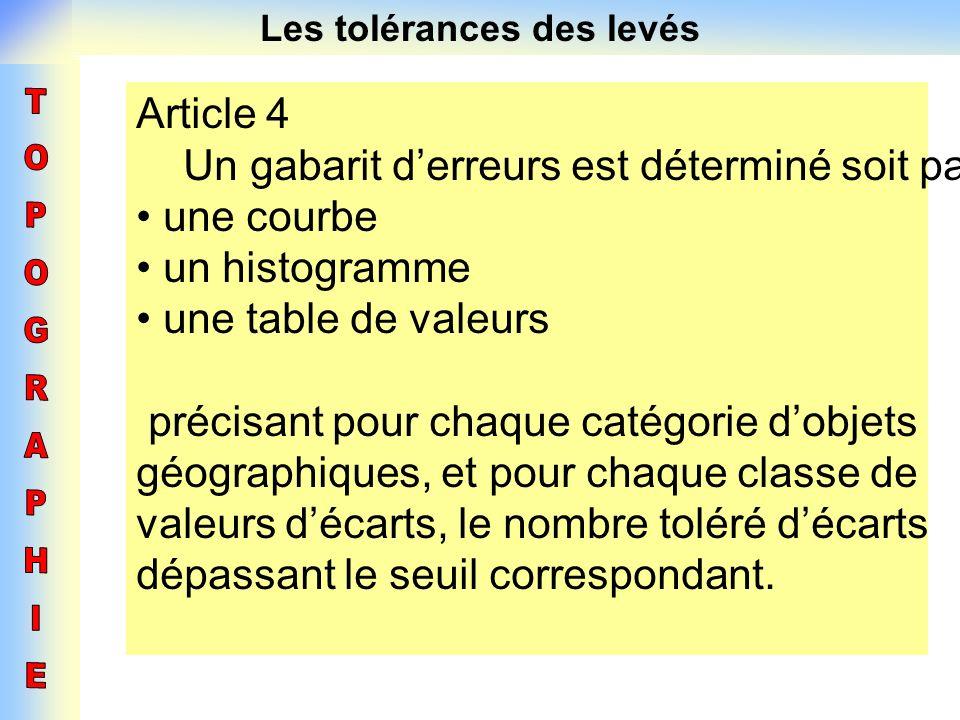 Les tolérances des levés Article 4 Un gabarit derreurs est déterminé soit par: une courbe un histogramme une table de valeurs précisant pour chaque ca