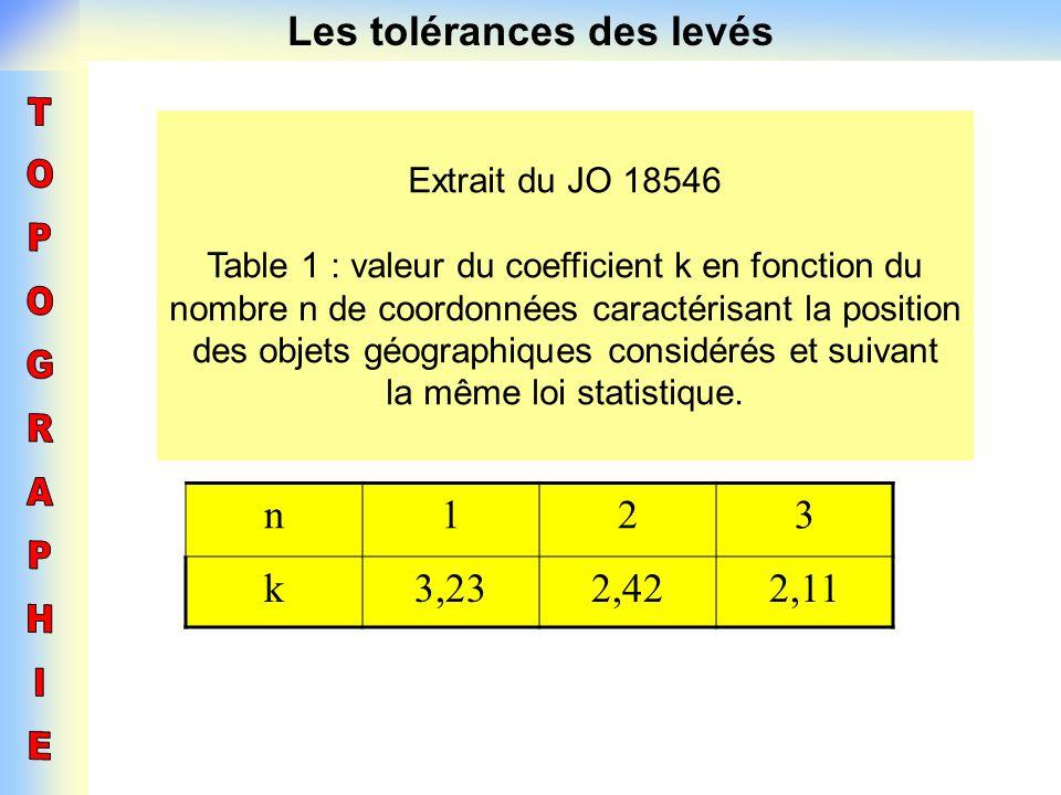 Les tolérances des levés Extrait du JO 18546 Table 1 : valeur du coefficient k en fonction du nombre n de coordonnées caractérisant la position des ob