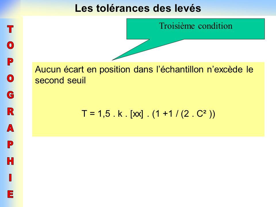 Les tolérances des levés Troisième condition Aucun écart en position dans léchantillon nexcède le second seuil T = 1,5. k. [xx]. (1 +1 / (2. C² ))