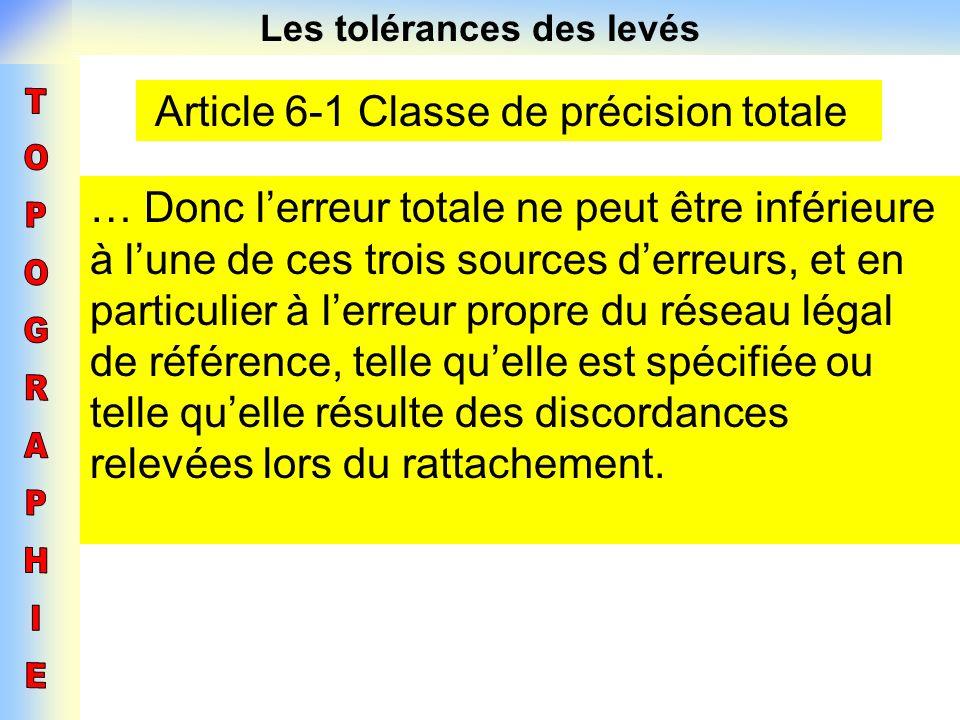 Les tolérances des levés Article 6-1 Classe de précision totale … Donc lerreur totale ne peut être inférieure à lune de ces trois sources derreurs, et