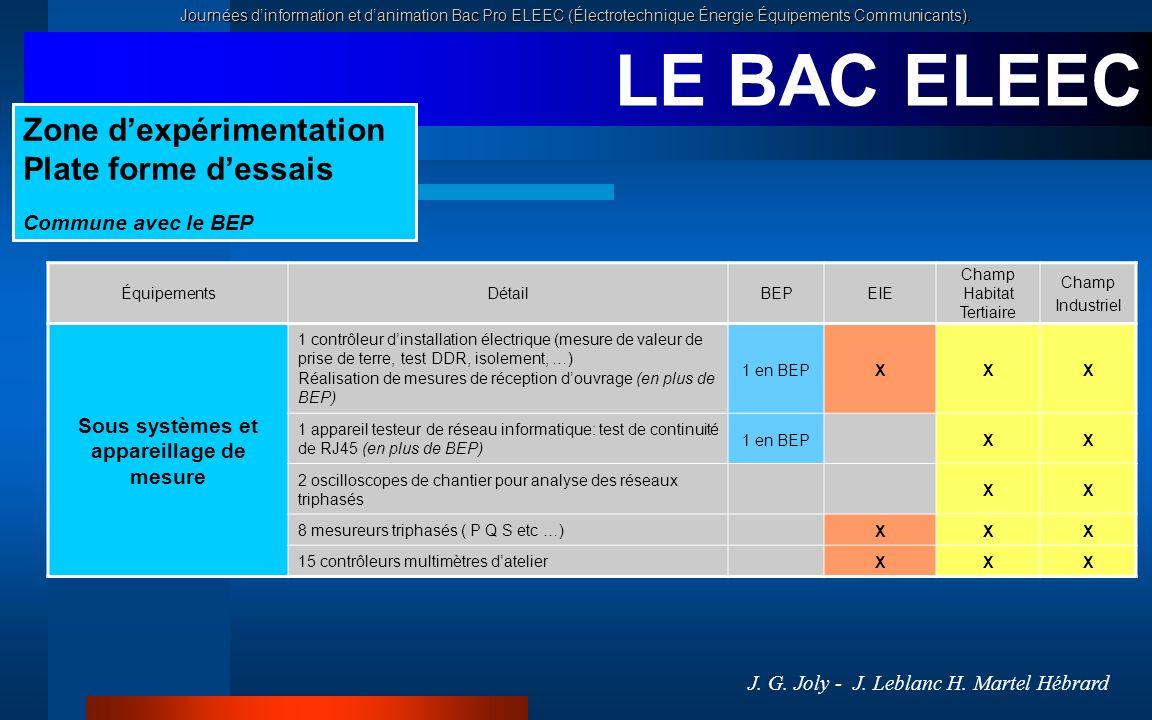 Journées dinformation et danimation Bac Pro ELEEC (Électrotechnique Énergie Équipements Communicants). LE BAC ELEEC ÉquipementsDétailBEPEIE Champ Habi
