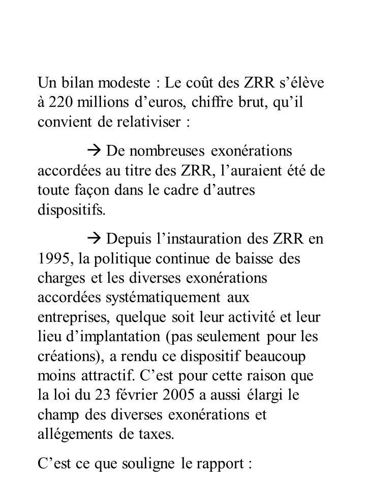 Un bilan modeste : Le coût des ZRR sélève à 220 millions deuros, chiffre brut, quil convient de relativiser : De nombreuses exonérations accordées au