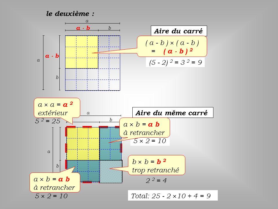 a a - b b a b le deuxième : Aire du carré (5 - 2) 2 = 3 2 = 9 ( a - b ) ( a - b ) = ( a - b ) 2 b 5 2 = 25 5 2 = 10 a a b Aire du même carré a a = a 2