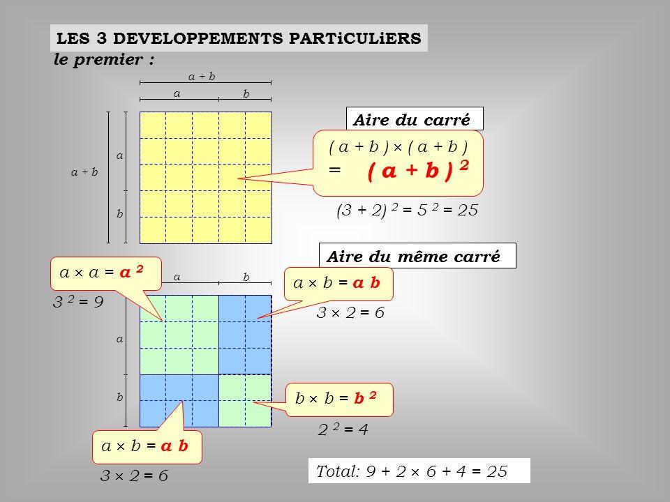 Aire du même carré LES 3 DEVELOPPEMENTS PARTiCULiERS le premier : a + b a b a b Aire du carré ( a + b ) ( a + b ) = ( a + b ) 2 (3 + 2) 2 = 5 2 = 25 a