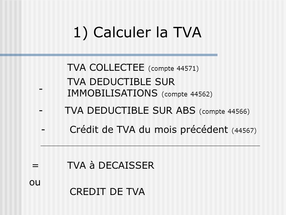 TVA DEDUCTIBLE SUR IMMOBILISATIONS (compte 44562) TVA COLLECTEE (compte 44571) TVA DEDUCTIBLE SUR ABS (compte 44566) TVA à DECAISSER CREDIT DE TVA ou - - = -Crédit de TVA du mois précédent (44567) 1) Calculer la TVA