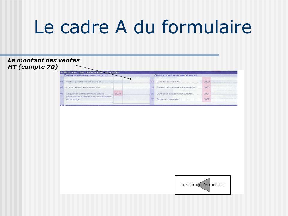 Le cadre A du formulaire Le montant des ventes HT (compte 70) Retour au formulaire