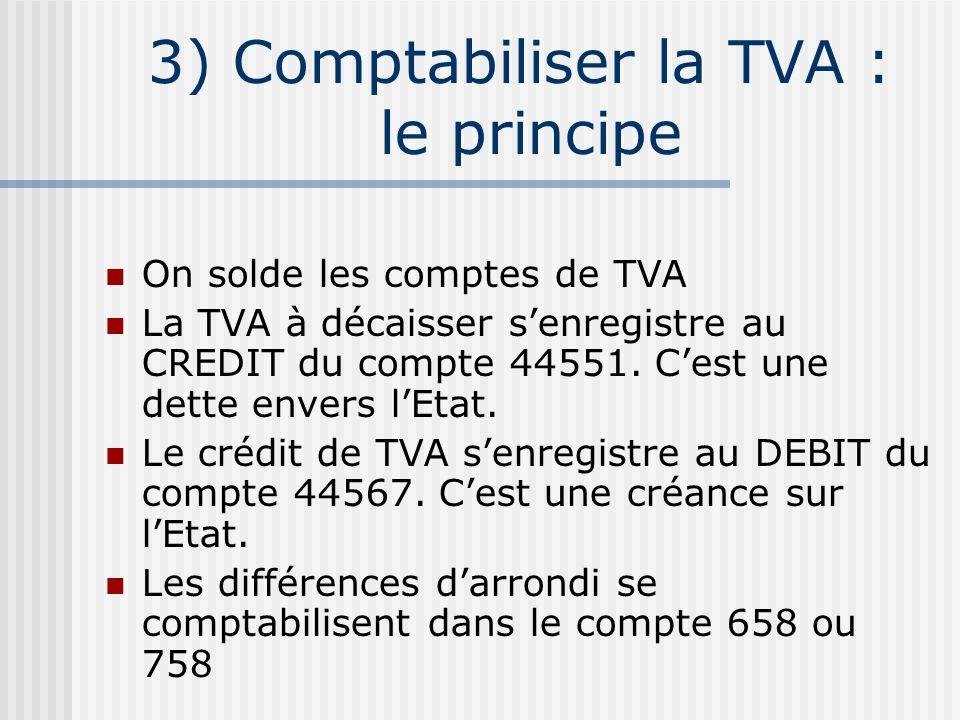 3) Comptabiliser la TVA : le principe On solde les comptes de TVA La TVA à décaisser senregistre au CREDIT du compte 44551.