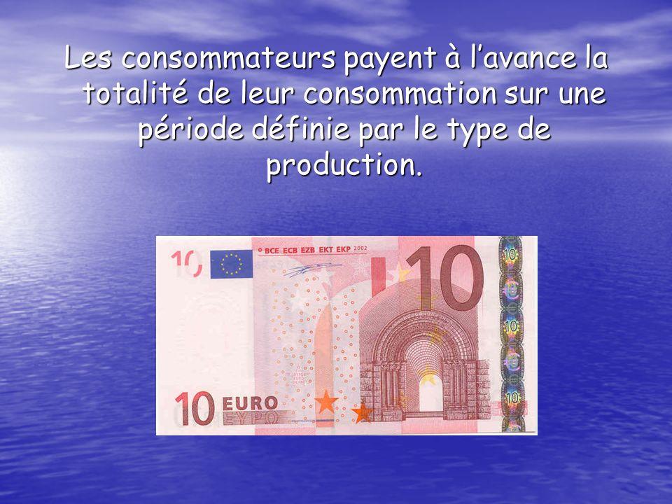 Les consommateurs payent à lavance la totalité de leur consommation sur une période définie par le type de production.