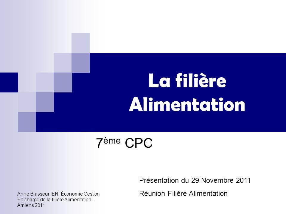 Anne Brasseur IEN Économie Gestion En charge de la filière Alimentation – Amiens 2011 La filière Alimentation 7 ème CPC Présentation du 29 Novembre 2011 Réunion Filière Alimentation