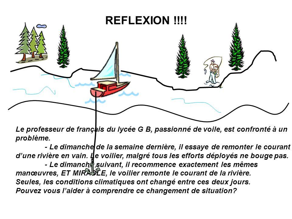 REFLEXION !!!.