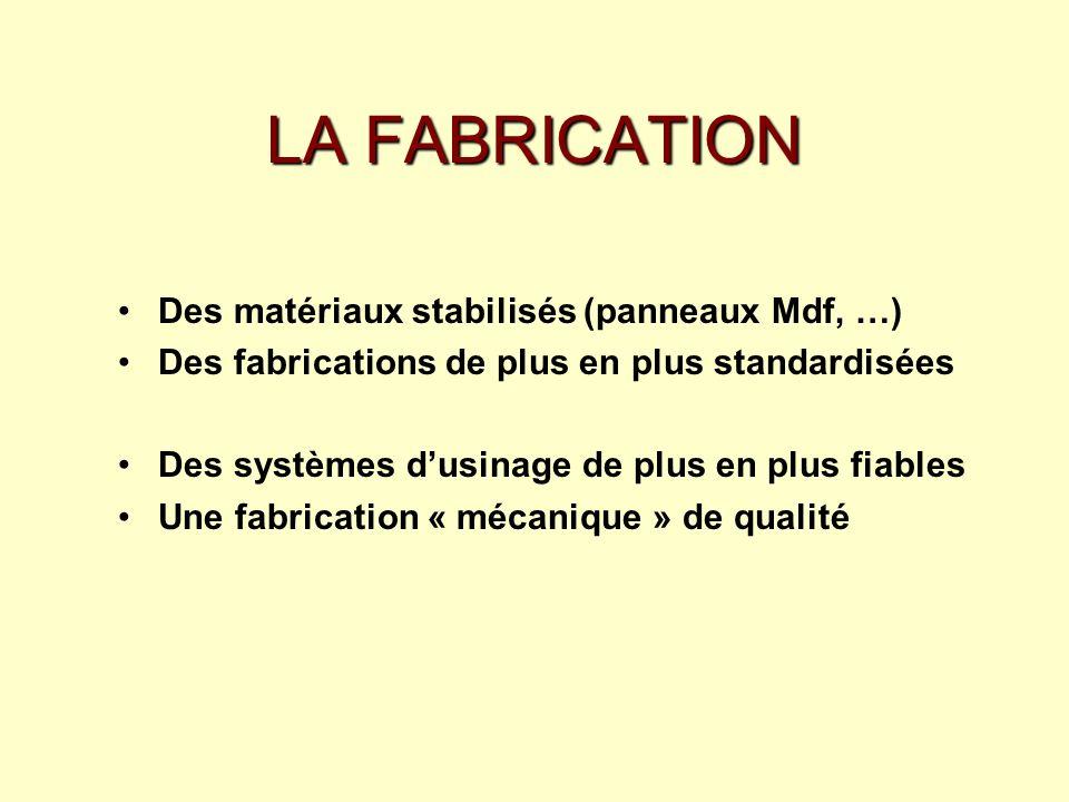 LA FABRICATION Des matériaux stabilisés (panneaux Mdf, …) Des fabrications de plus en plus standardisées Des systèmes dusinage de plus en plus fiables