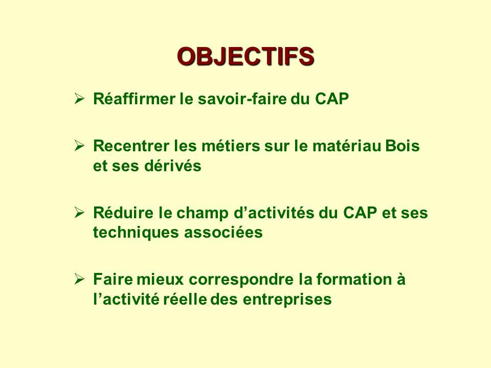 OBJECTIFS Réaffirmer le savoir-faire du CAP Recentrer les métiers sur le matériau Bois et ses dérivés Réduire le champ dactivités du CAP et ses techni