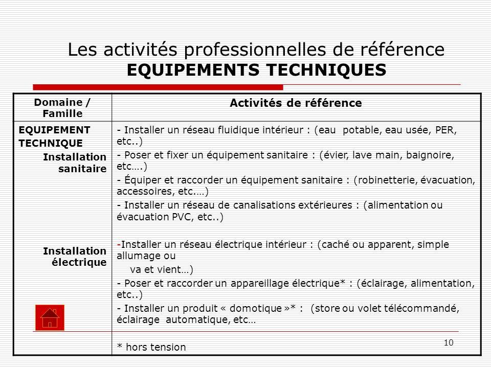 10 Les activités professionnelles de référence EQUIPEMENTS TECHNIQUES Domaine / Famille Activités de référence EQUIPEMENT TECHNIQUE Installation sanit