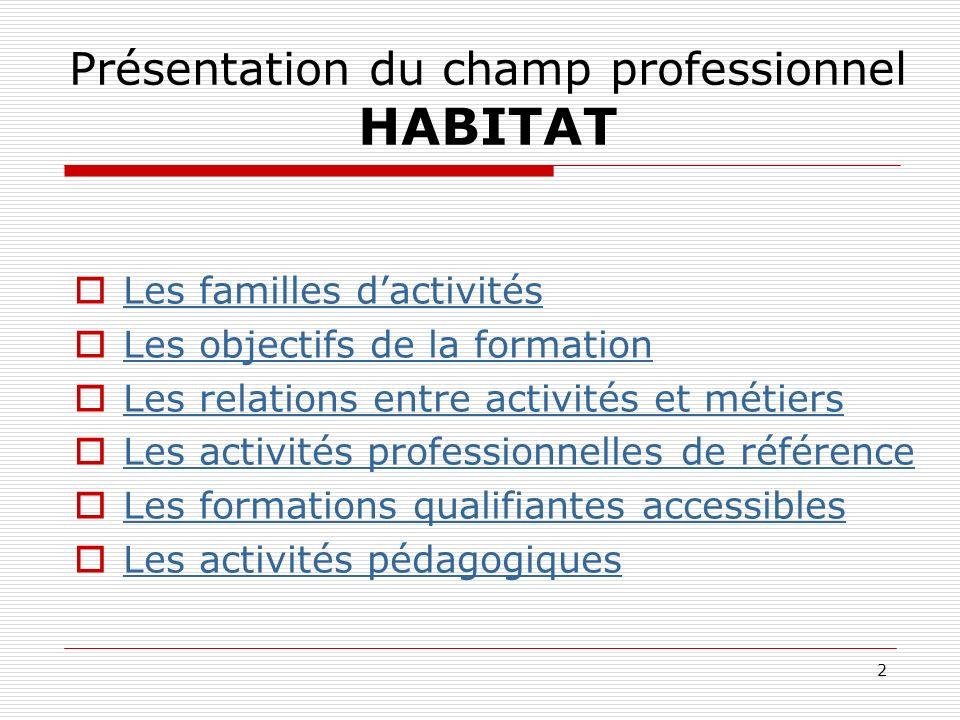 2 Présentation du champ professionnel HABITAT Les familles dactivités Les objectifs de la formation Les relations entre activités et métiers Les activ