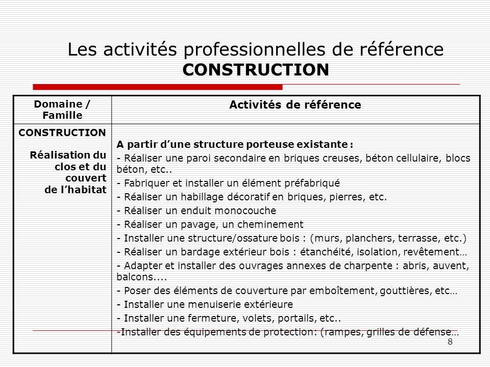 8 Les activités professionnelles de référence CONSTRUCTION Domaine / Famille Activités de référence CONSTRUCTION Réalisation du clos et du couvert de