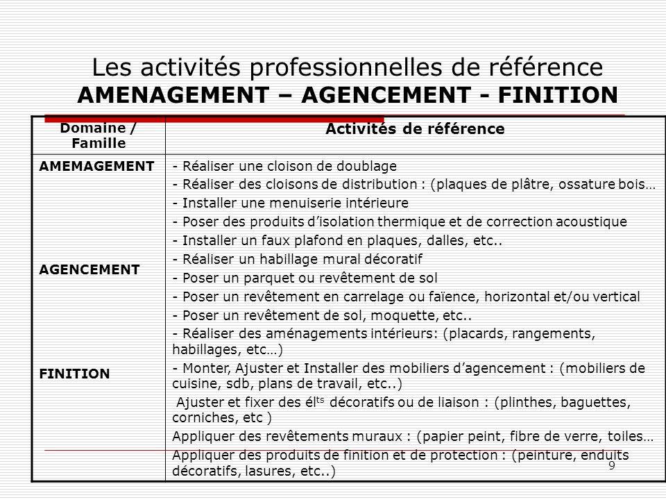 9 Les activités professionnelles de référence AMENAGEMENT – AGENCEMENT - FINITION Domaine / Famille Activités de référence AMEMAGEMENT AGENCEMENT FINI