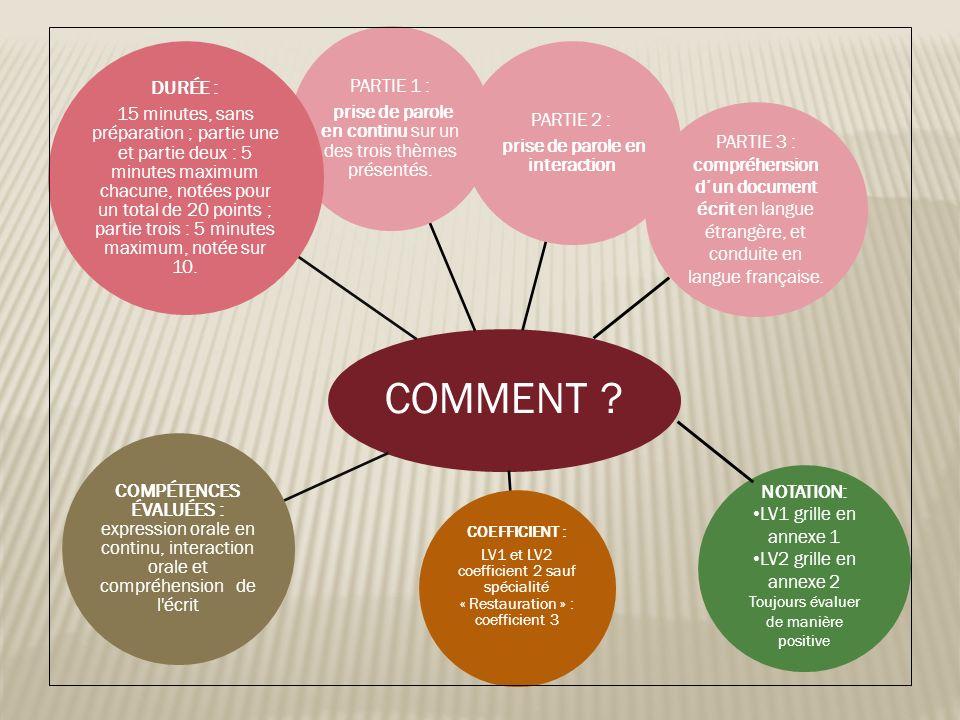 COMMENT ? PARTIE 2 : prise de parole en interaction PARTIE 1 : prise de parole en continu sur un des trois thèmes présentés. DURÉE : 15 minutes, sans