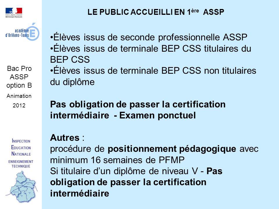 I NSPECTION E DUCATION N ATIONALE ENSEIGNEMENT TECHNIQUE Bac Pro ASSP option B Animation 2012 LE PUBLIC ACCUEILLI EN 1 ère ASSP Élèves issus de second