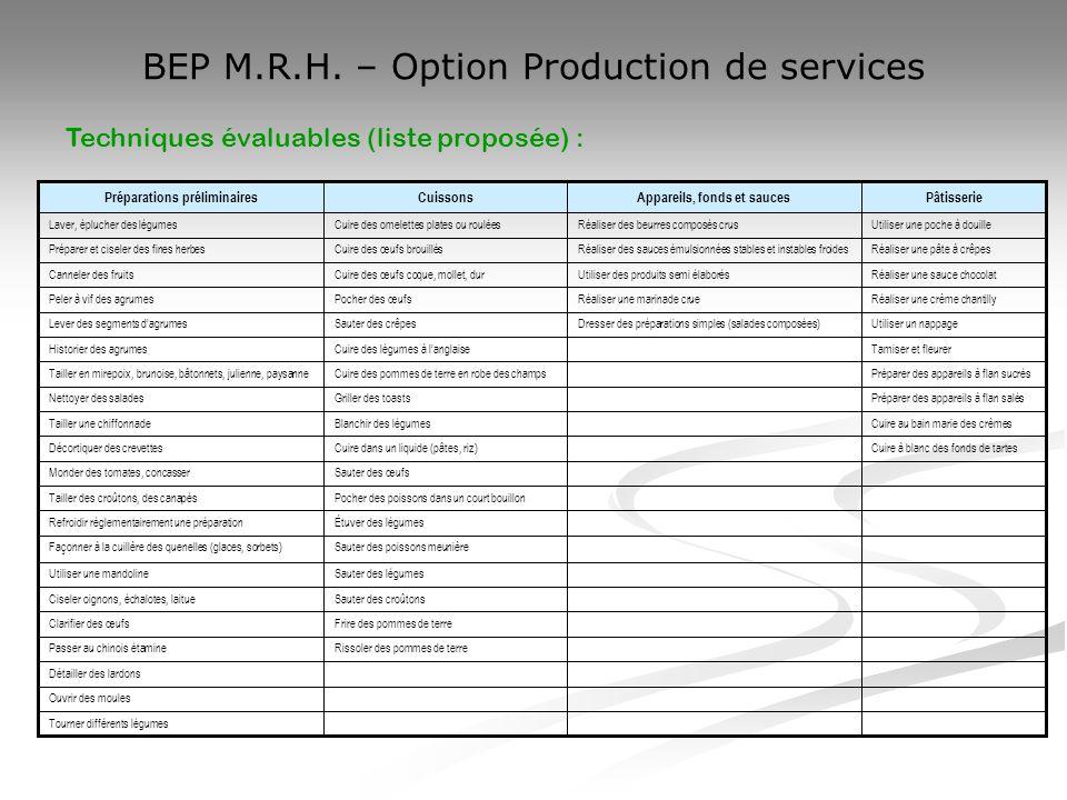 BEP M.R.H. – Option Production de services Techniques évaluables (liste proposée) : Tourner différents légumes Ouvrir des moules Détailler des lardons