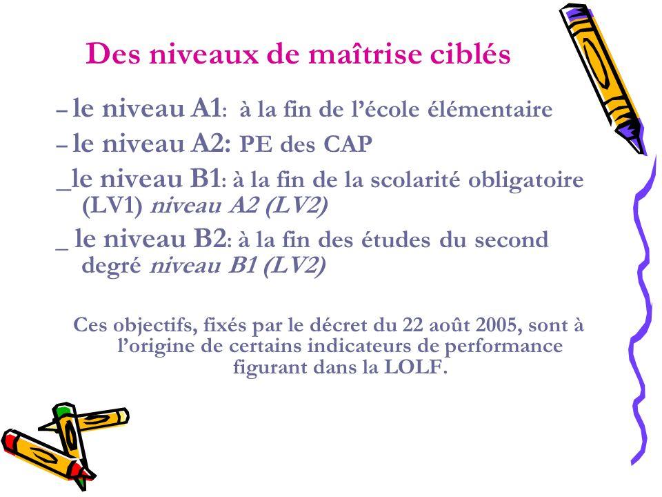 Des niveaux de maîtrise ciblés – le niveau A1 : à la fin de lécole élémentaire – le niveau A2: PE des CAP _le niveau B1 : à la fin de la scolarité obl