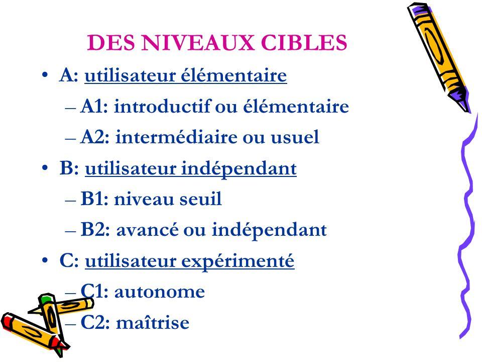 DES NIVEAUX CIBLES A: utilisateur élémentaire –A1: introductif ou élémentaire –A2: intermédiaire ou usuel B: utilisateur indépendant –B1: niveau seuil