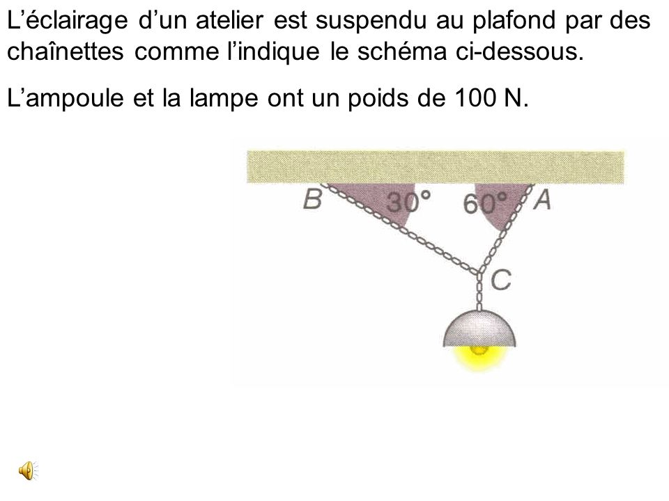 Léclairage dun atelier est suspendu au plafond par des chaînettes comme lindique le schéma ci-dessous.
