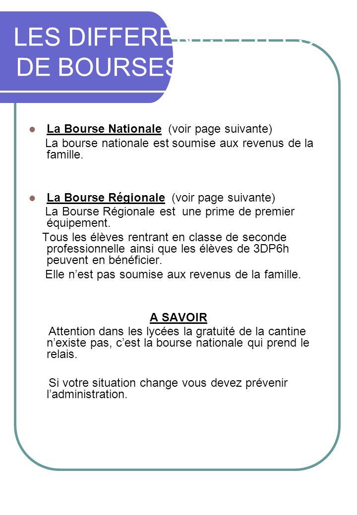 LES DIFFERENTS TYPES DE BOURSES EN LYCEE La Bourse Nationale (voir page suivante) La bourse nationale est soumise aux revenus de la famille. La Bourse