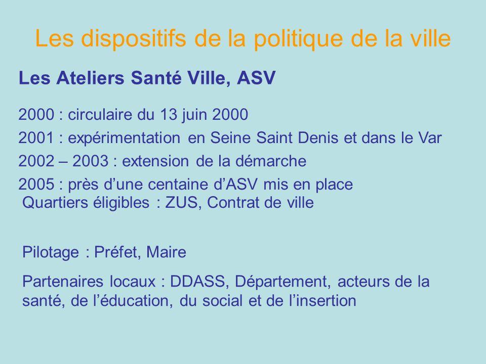 Les dispositifs de la politique de la ville Les Ateliers Santé Ville, ASV 2000 : circulaire du 13 juin 2000 2001 : expérimentation en Seine Saint Deni