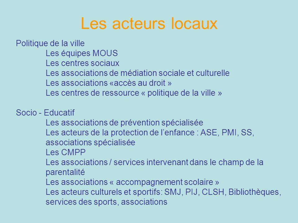 Les acteurs locaux Politique de la ville Les équipes MOUS Les centres sociaux Les associations de médiation sociale et culturelle Les associations «ac