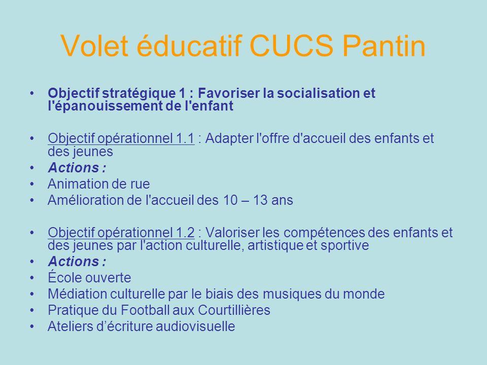 Objectif stratégique 1 : Favoriser la socialisation et l'épanouissement de l'enfant Objectif opérationnel 1.1 : Adapter l'offre d'accueil des enfants