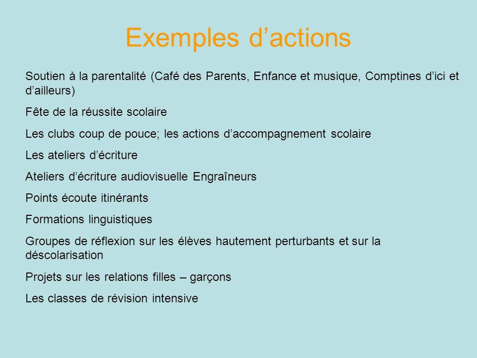 Exemples dactions Soutien à la parentalité (Café des Parents, Enfance et musique, Comptines dici et dailleurs) Fête de la réussite scolaire Les clubs