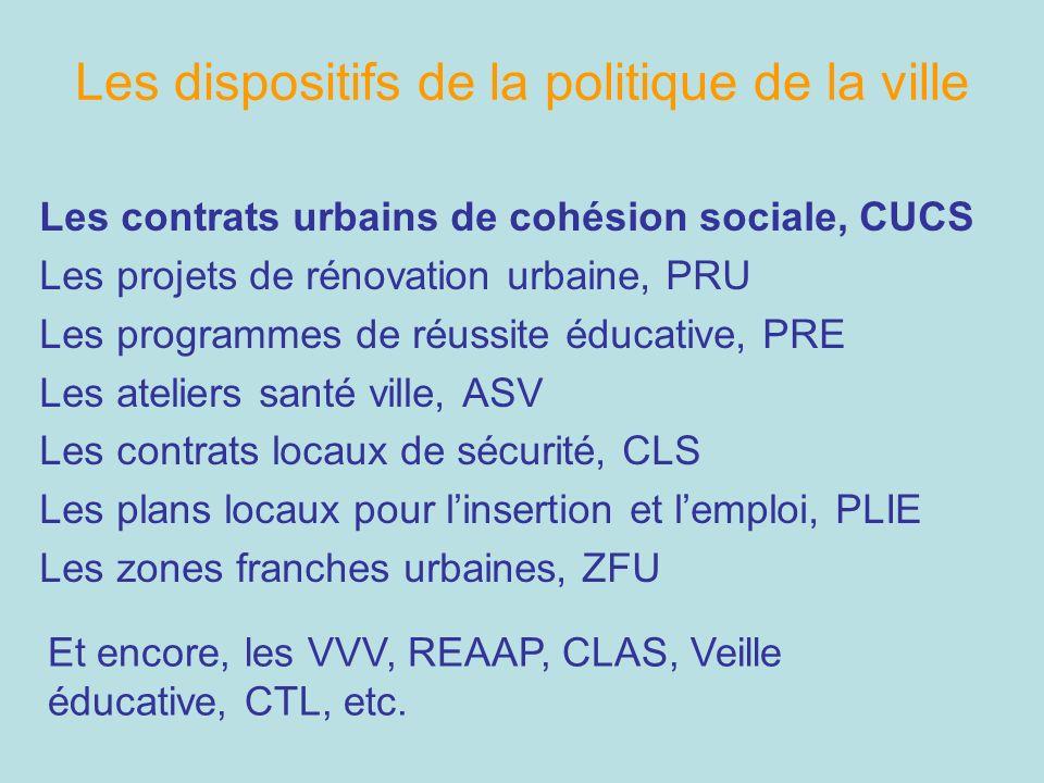 Les dispositifs de la politique de la ville Les contrats urbains de cohésion sociale, CUCS Les projets de rénovation urbaine, PRU Les programmes de ré