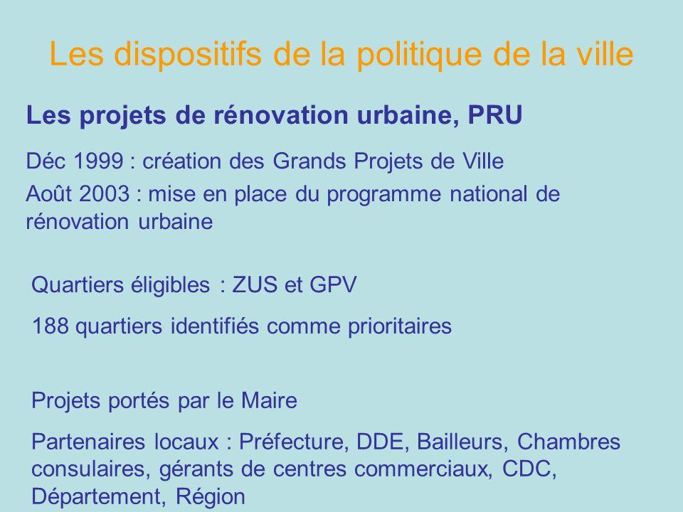 Les dispositifs de la politique de la ville Les projets de rénovation urbaine, PRU Déc 1999 : création des Grands Projets de Ville Août 2003 : mise en