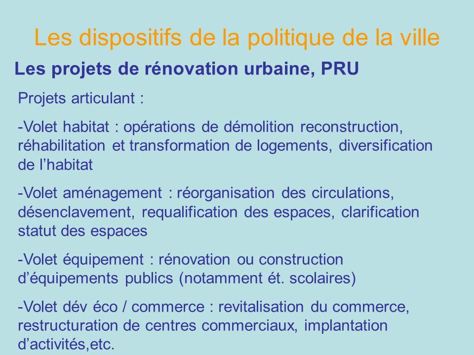 Les dispositifs de la politique de la ville Les projets de rénovation urbaine, PRU Projets articulant : -Volet habitat : opérations de démolition reco