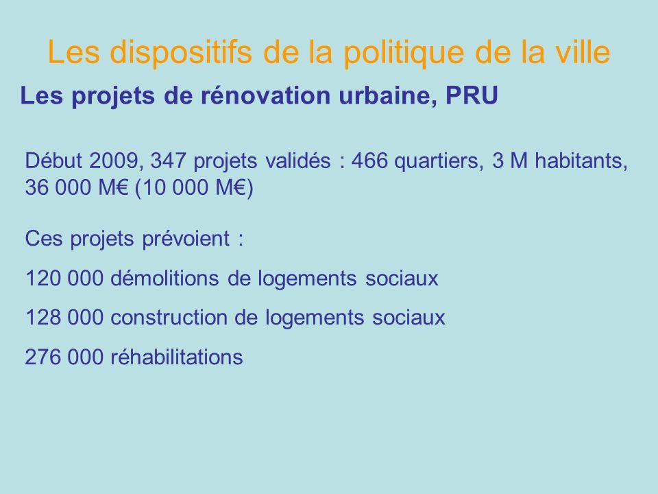Les dispositifs de la politique de la ville Les projets de rénovation urbaine, PRU Début 2009, 347 projets validés : 466 quartiers, 3 M habitants, 36