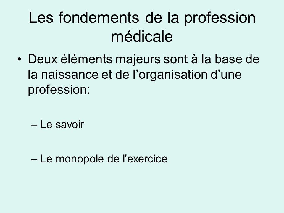 Les fondements de la profession médicale Deux éléments majeurs sont à la base de la naissance et de lorganisation dune profession: –Le savoir –Le mono