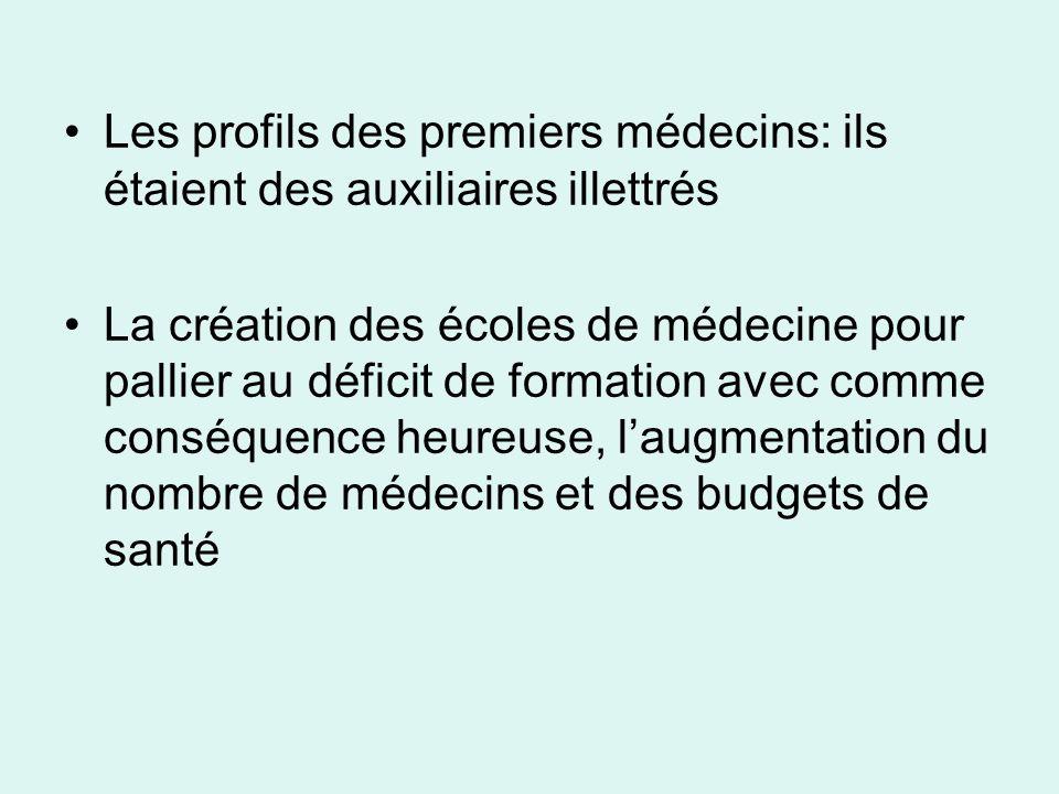 La profession médicale est en cours de construction en Afrique dans la mesure ou lautonomie et le statut sur un « idéal de service » Les trajectoires socio-professionnelles complexes La médecine en Afrique (2)