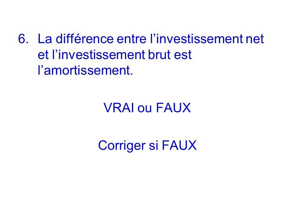 6. La différence entre linvestissement net et linvestissement brut est lamortissement. VRAI ou FAUX Corriger si FAUX