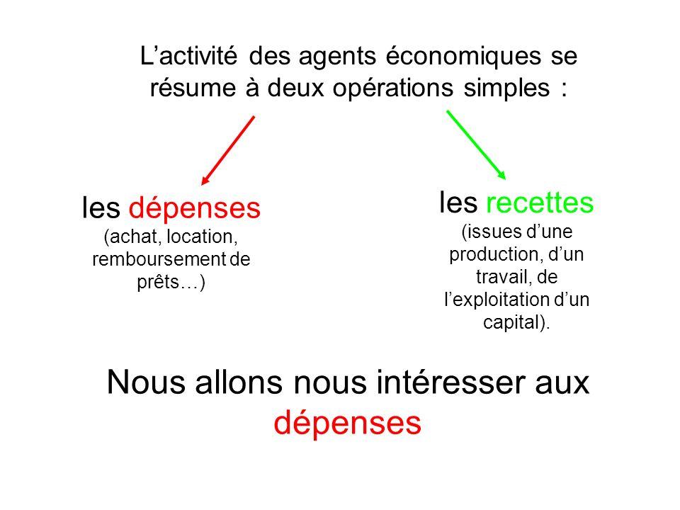 Lactivité des agents économiques se résume à deux opérations simples : les dépenses (achat, location, remboursement de prêts…) les recettes (issues du