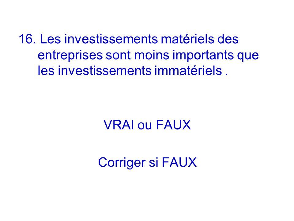 16. Les investissements matériels des entreprises sont moins importants que les investissements immatériels. VRAI ou FAUX Corriger si FAUX
