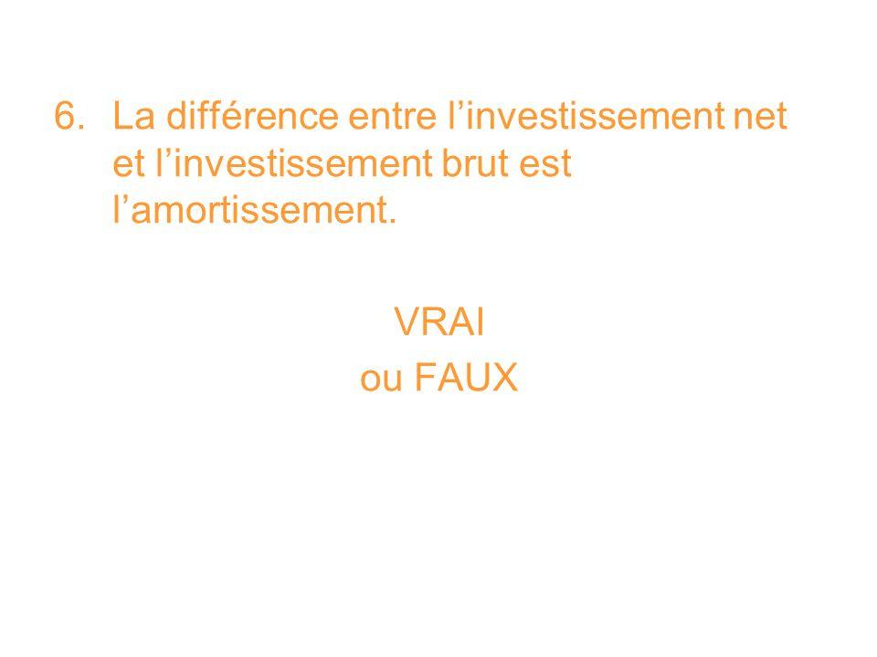 6. La différence entre linvestissement net et linvestissement brut est lamortissement. VRAI ou FAUX