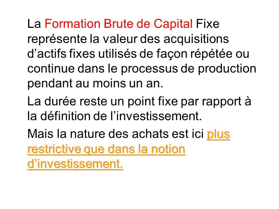 La Formation Brute de Capital Fixe représente la valeur des acquisitions dactifs fixes utilisés de façon répétée ou continue dans le processus de prod
