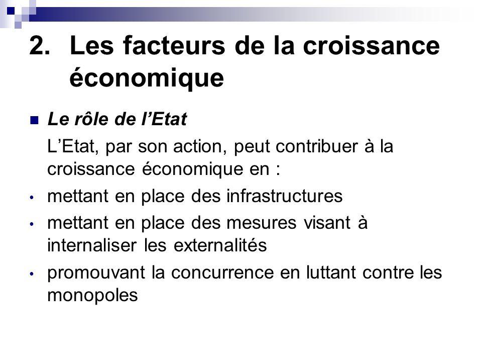 2.Les facteurs de la croissance économique Le rôle de lEtat LEtat, par son action, peut contribuer à la croissance économique en : mettant en place de